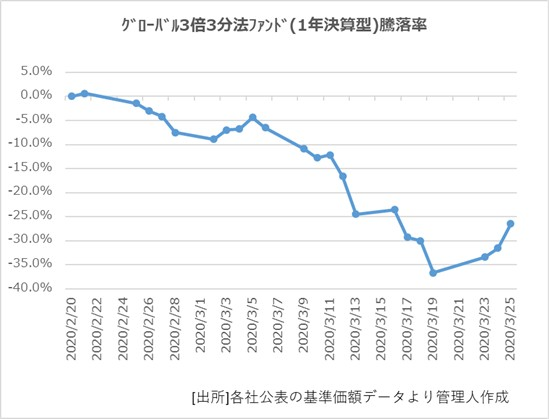 f:id:katsuo-toshi:20200327150634j:plain