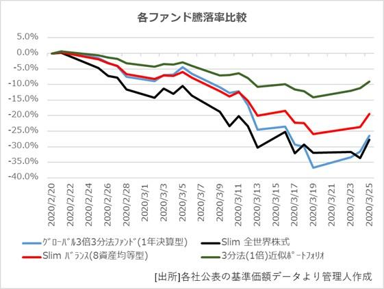 f:id:katsuo-toshi:20200327150656j:plain