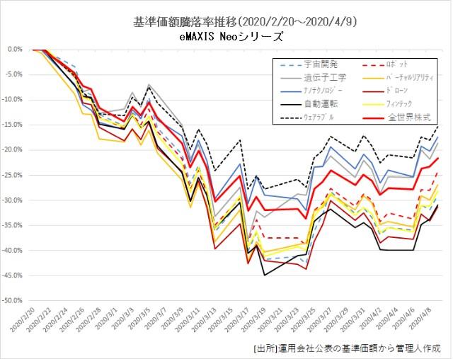 f:id:katsuo-toshi:20200411072943j:plain
