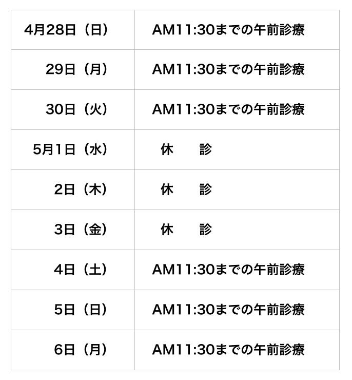 f:id:katsura_ah:20190401093604p:plain