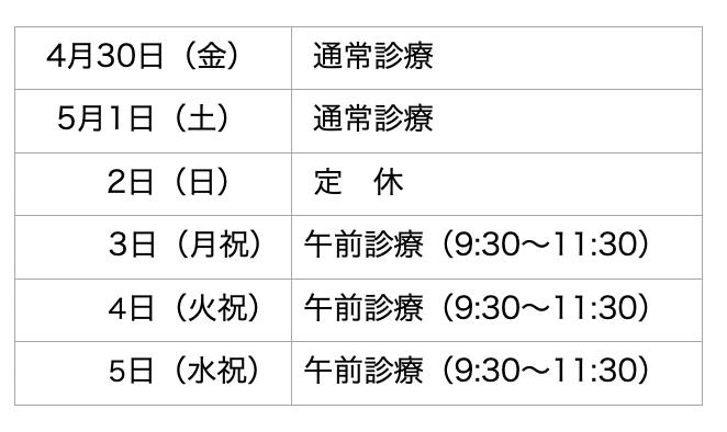 f:id:katsura_ah:20210429114756p:plain