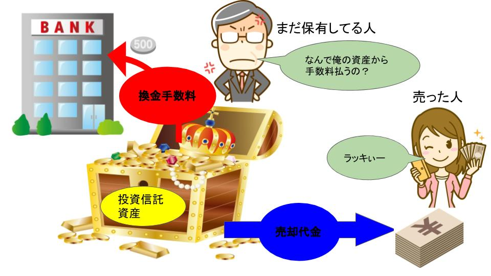 f:id:katsurao:20200507203547j:plain