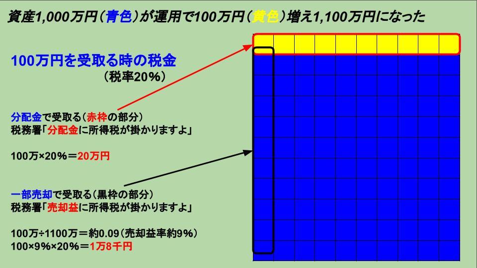 f:id:katsurao:20200513183520j:plain