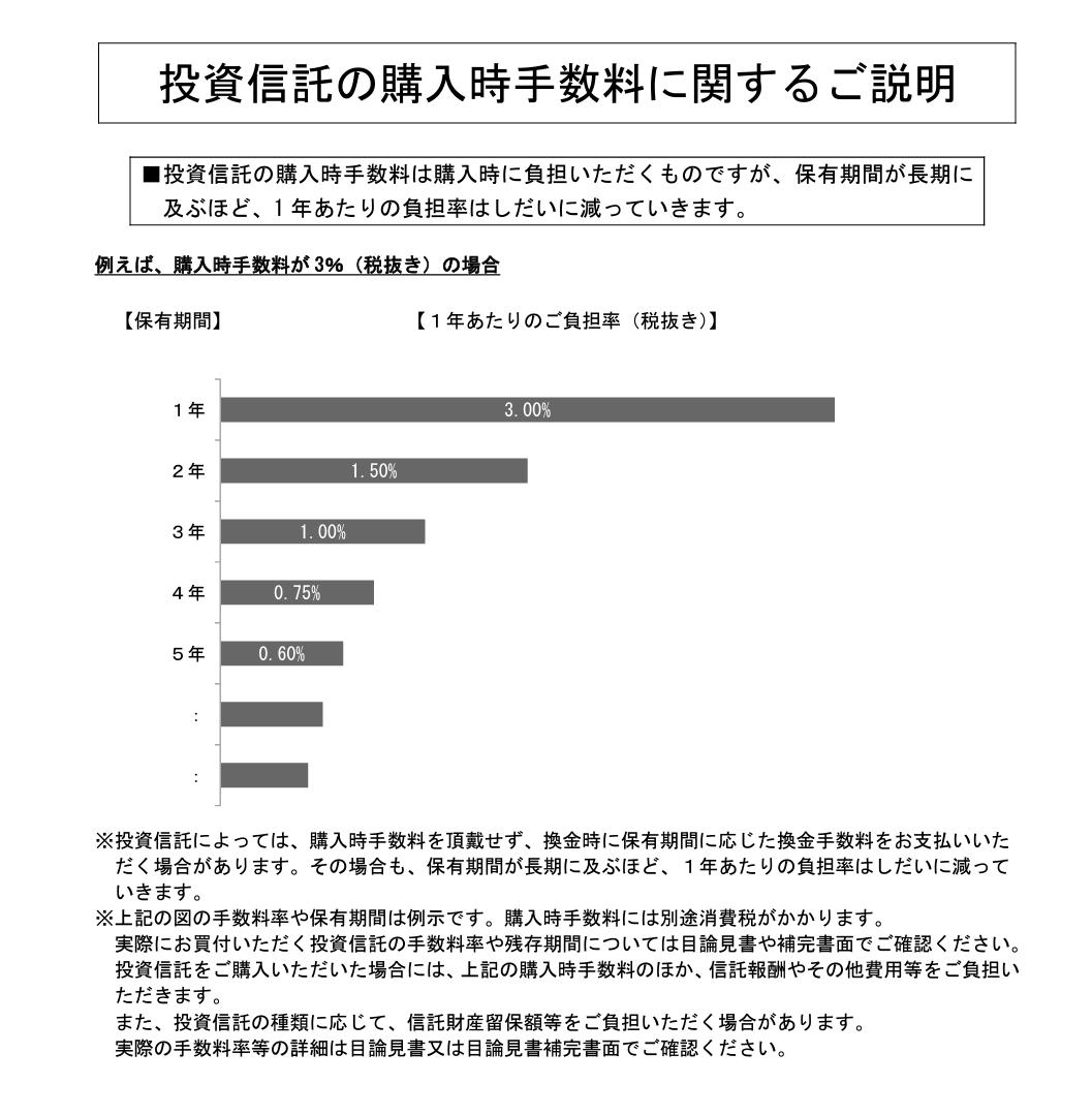 f:id:katsurao:20200530182622p:plain