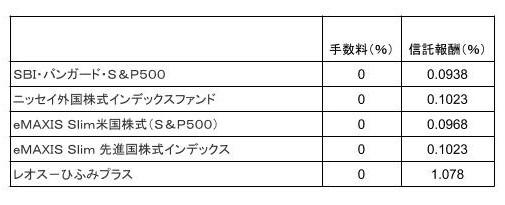 f:id:katsurao:20200614143552j:plain