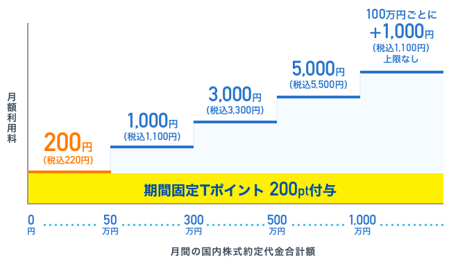 f:id:katsurao:20200625202529p:plain