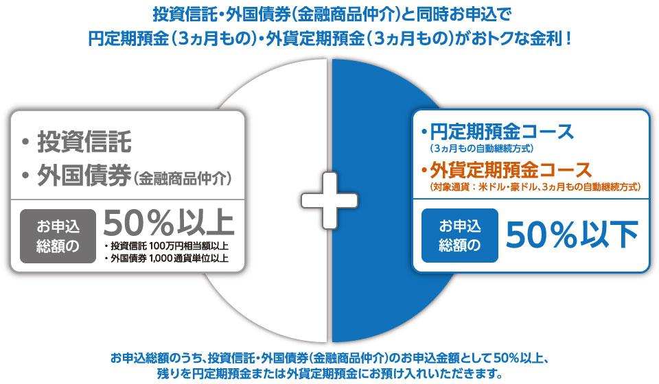 f:id:katsurao:20200627214028j:plain