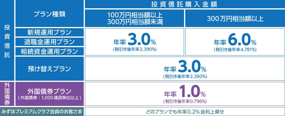 f:id:katsurao:20200627214100j:plain