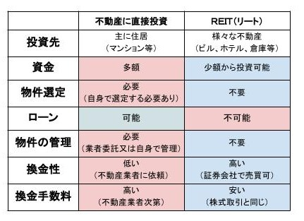 f:id:katsurao:20200630100729j:plain