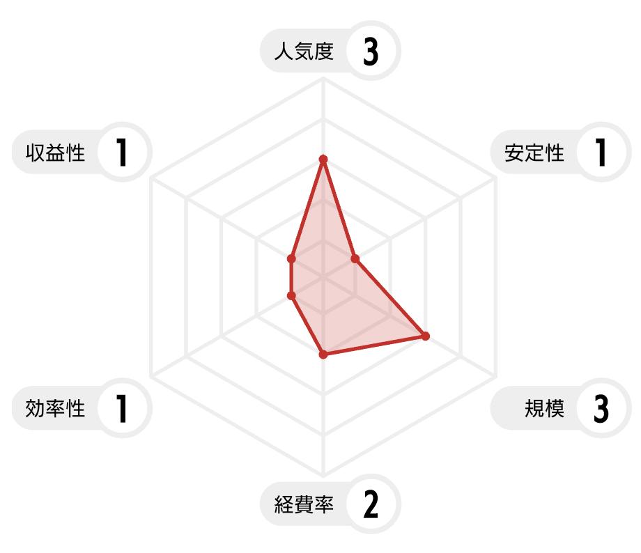 f:id:katsurao:20200713123409p:plain