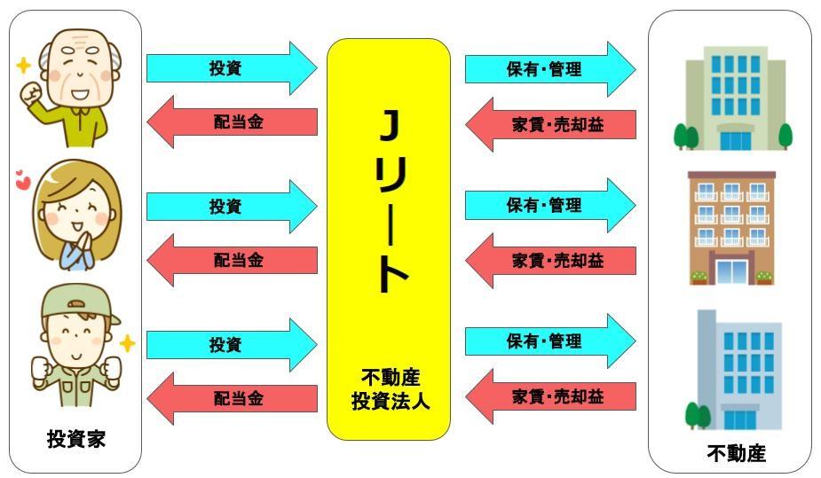 f:id:katsurao:20200818105131j:plain
