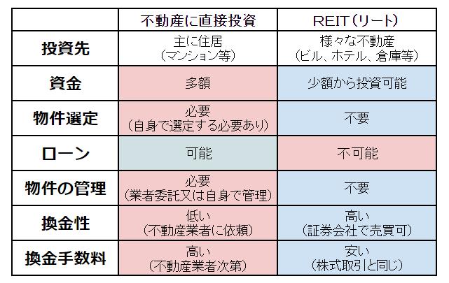 f:id:katsurao:20200819114002p:plain