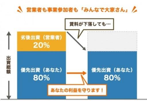 f:id:katsurao:20210204131050j:plain