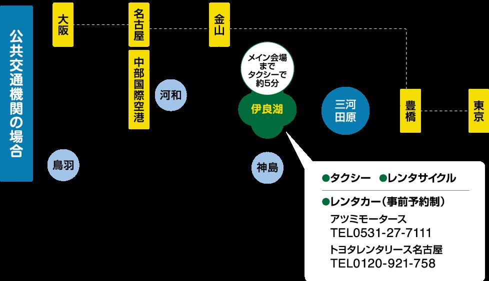 f:id:katsurao:20210317143147p:plain