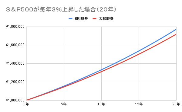 f:id:katsurao:20210613123216j:plain