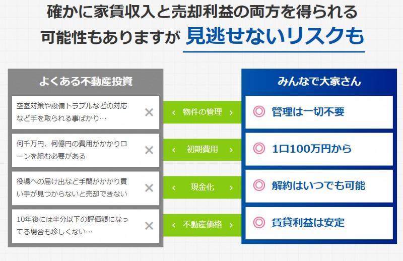 f:id:katsurao:20210723214829j:plain