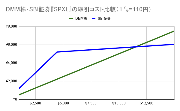 f:id:katsurao:20210803170032p:plain
