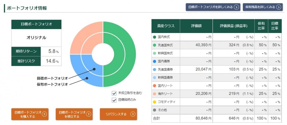 f:id:katsurao:20210810111901j:plain