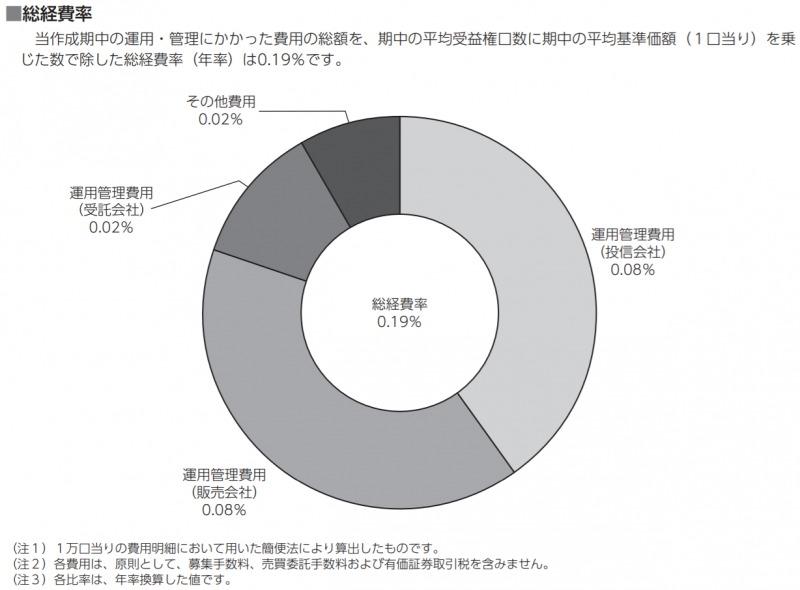 f:id:katsurao:20210817143906j:plain