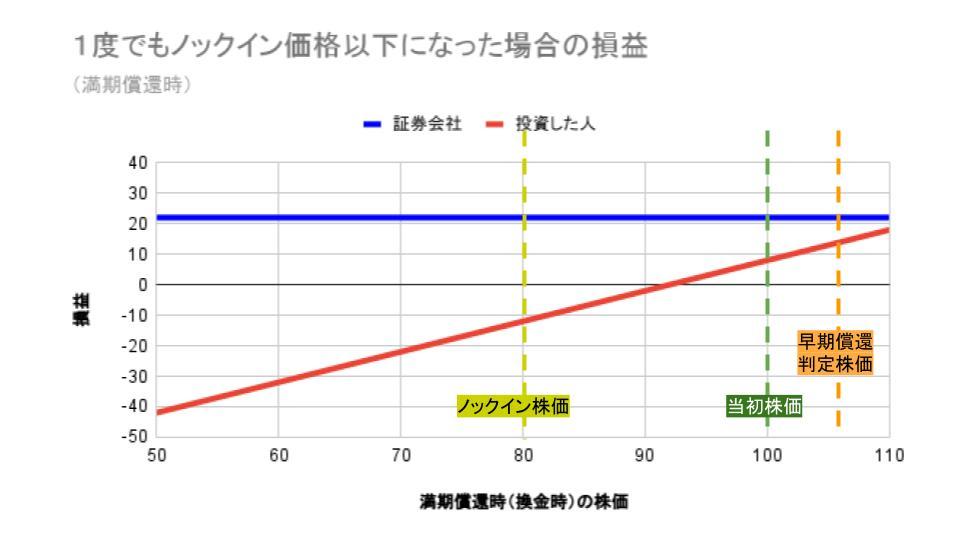 f:id:katsurao:20210906183950j:plain