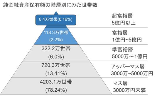 f:id:katsusandokatsu:20200725212608p:plain