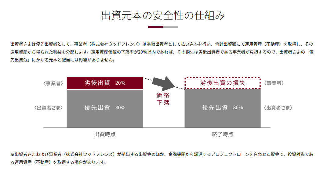 f:id:katsusandokatsu:20210622183750p:plain