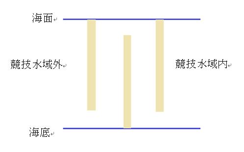 f:id:katsushika-miyah:20171005201854p:plain