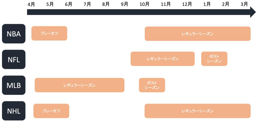 f:id:katsusoccer528:20171008065457p:plain