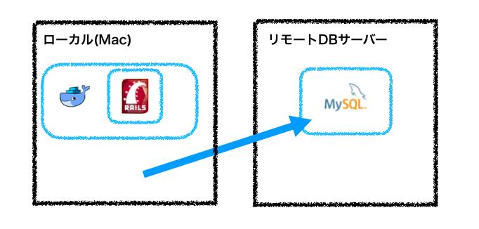 f:id:katsuyukikun:20180718221547p:plain