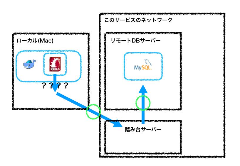 f:id:katsuyukikun:20180719002005p:plain