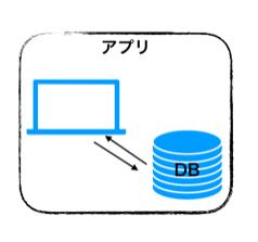 f:id:katsuyukikun:20180813195703p:plain
