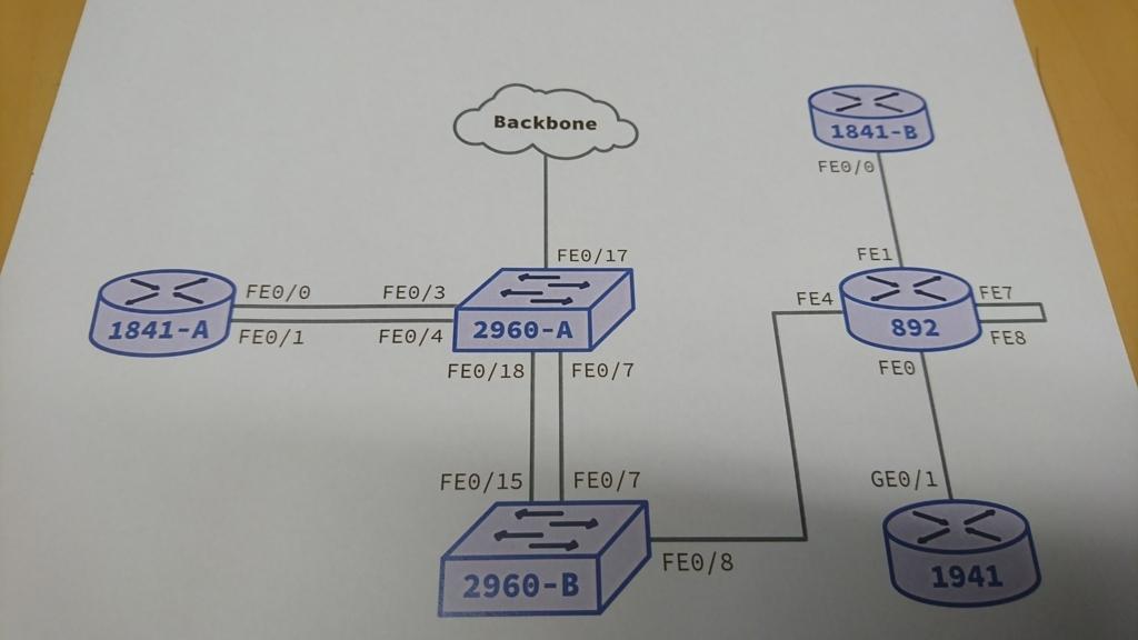 f:id:katu7414:20170905142136j:plain