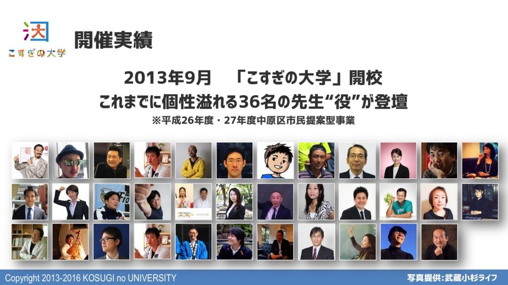 f:id:katuhiko0821:20160620224526j:plain