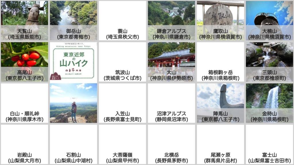 f:id:katuhiko0821:20160804235731j:plain