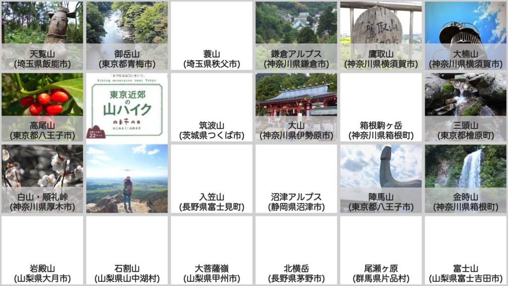 f:id:katuhiko0821:20170205010302j:plain