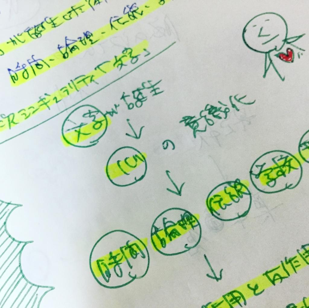 f:id:katuhiko0821:20170227230944j:plain