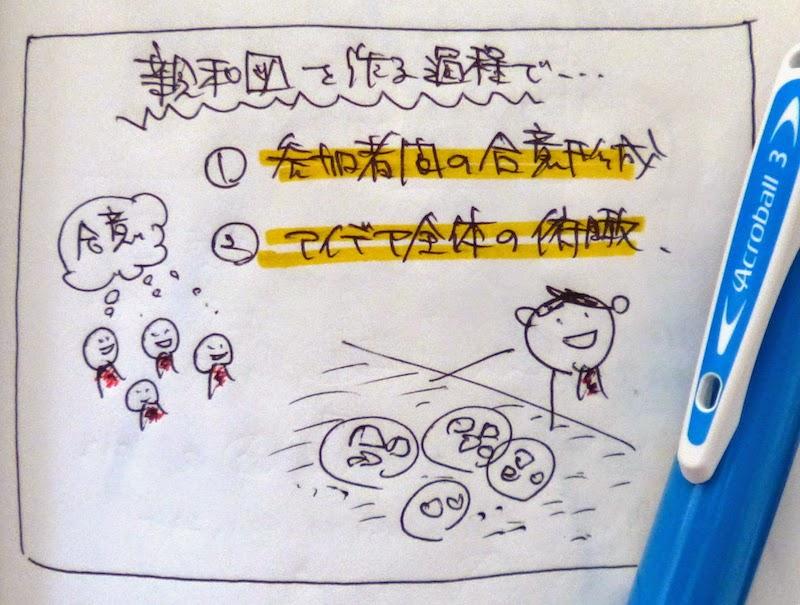 f:id:katuhiko0821:20170607231119j:plain