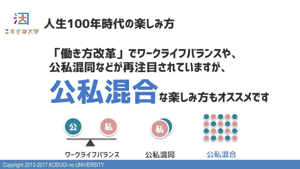 f:id:katuhiko0821:20170822232046j:plain