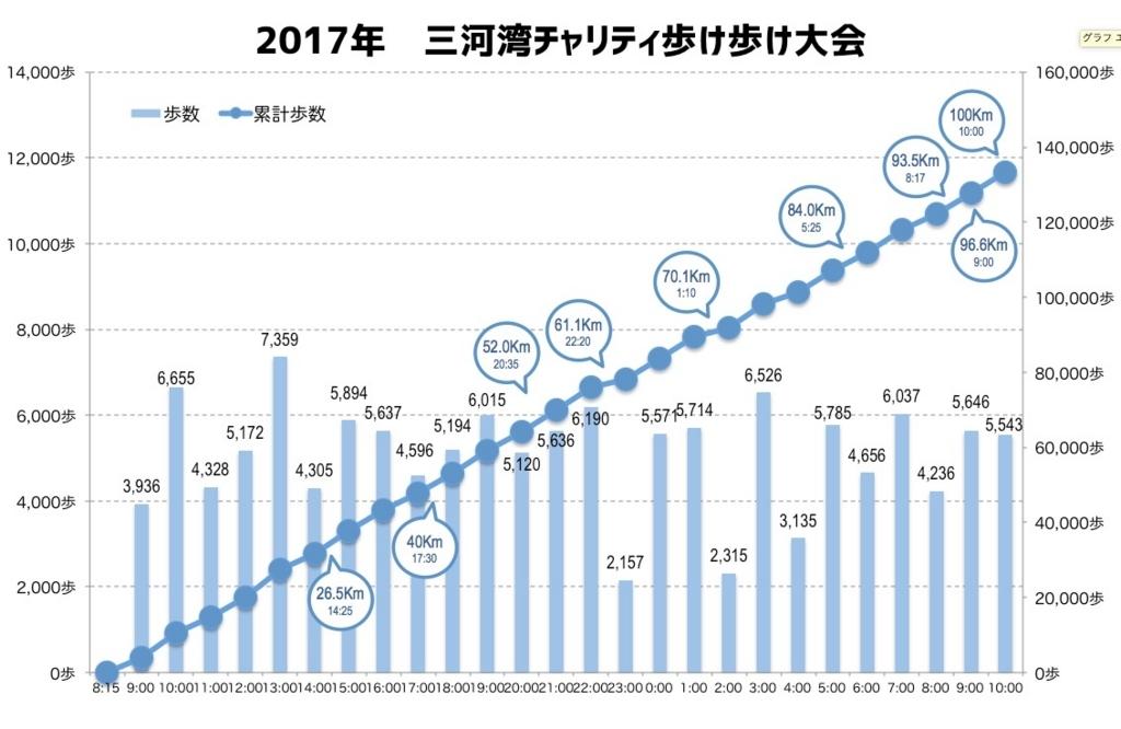 f:id:katuhiko0821:20171101232056j:plain