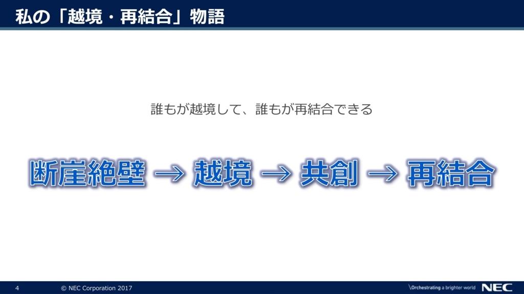 f:id:katuhiko0821:20180222233500j:plain