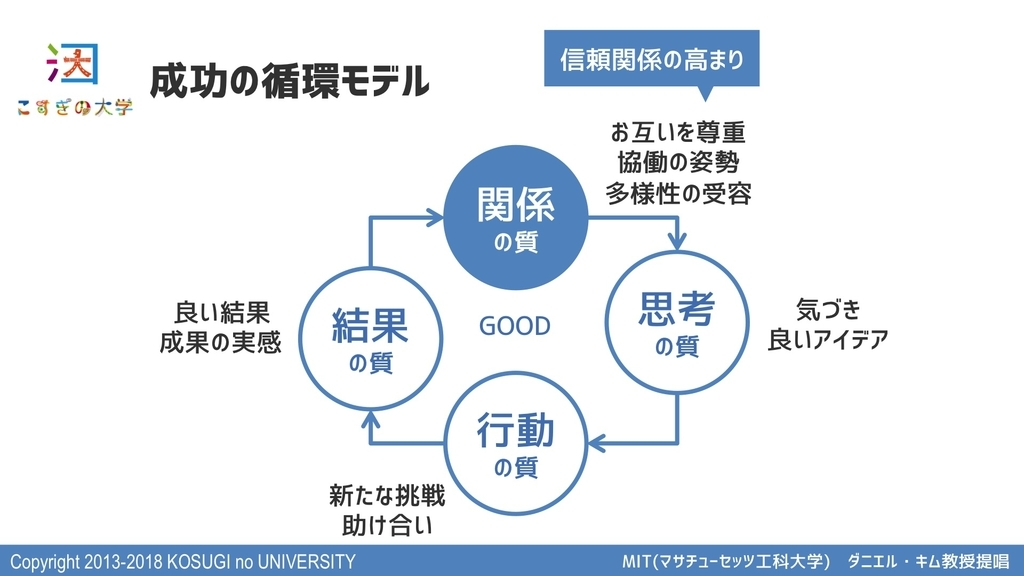 f:id:katuhiko0821:20181206003018j:plain