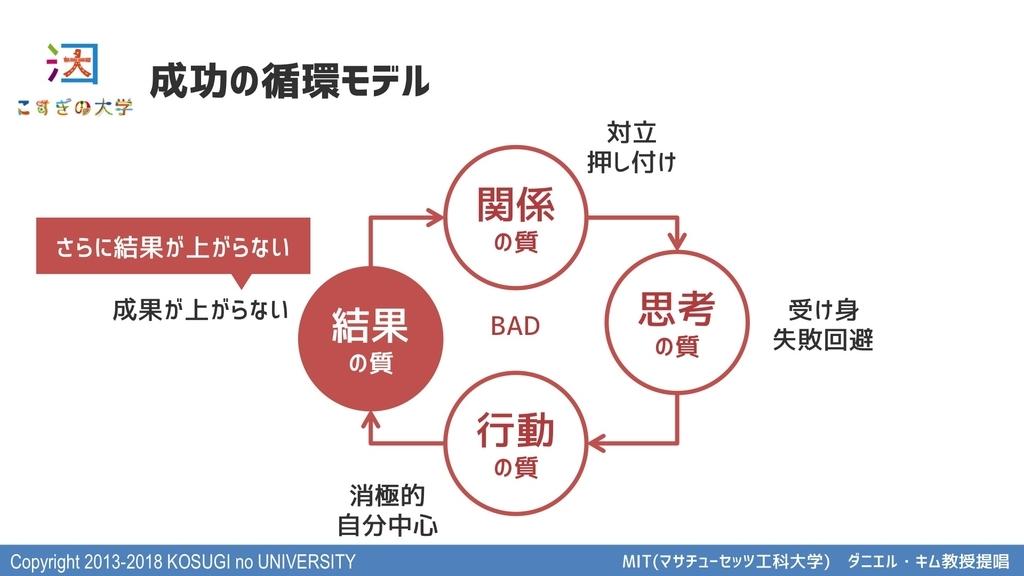 f:id:katuhiko0821:20181206003031j:plain