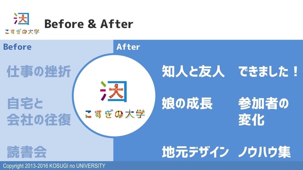 f:id:katuhiko0821:20181221001639j:plain