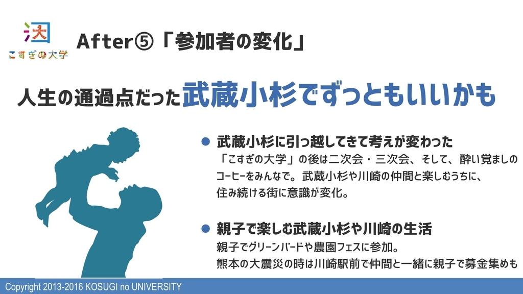 f:id:katuhiko0821:20181221001741j:plain