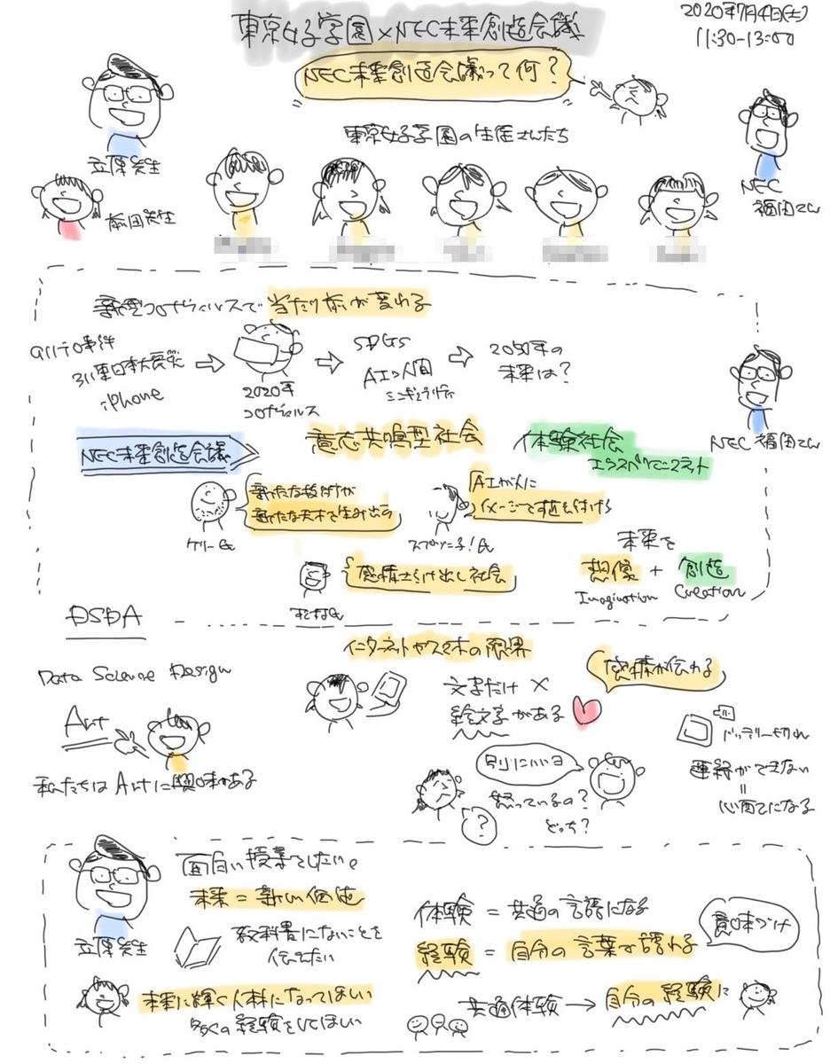 f:id:katuhiko0821:20200704190415j:plain