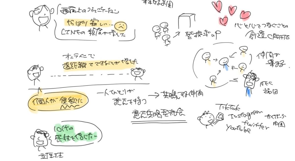 f:id:katuhiko0821:20200704190428j:plain