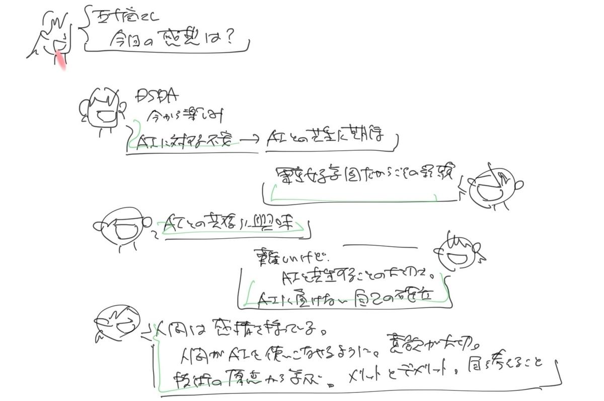 f:id:katuhiko0821:20200704190441j:plain
