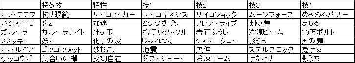 f:id:katuo0623:20170320083512p:plain