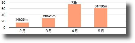 スクリーンショット(2011-06-01 16.00.08)