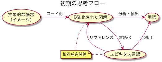 f:id:katzumi:20180516193624p:plain
